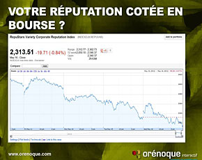 Le RepuStars Variety Corporate Reputation Index, calculé par Dow Jones Indexes, est un indice de stratégie quantitative reflétant la performance de jusqu'à 57 actions de sociétés, sélectionnées algorithmiquement pour leur réputation.